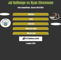 Jai Quitongo vs Ryan Stevenson h2h player stats