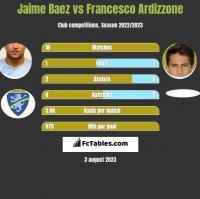 Jaime Baez vs Francesco Ardizzone h2h player stats