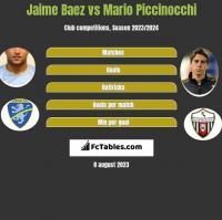 Jaime Baez vs Mario Piccinocchi h2h player stats