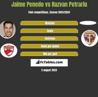 Jaime Penedo vs Razvan Petrariu h2h player stats