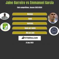 Jaine Barreiro vs Emmanuel Garcia h2h player stats