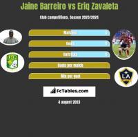 Jaine Barreiro vs Eriq Zavaleta h2h player stats