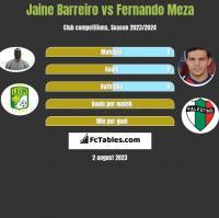 Jaine Barreiro vs Fernando Meza h2h player stats