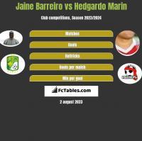 Jaine Barreiro vs Hedgardo Marin h2h player stats