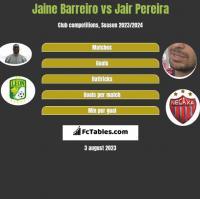 Jaine Barreiro vs Jair Pereira h2h player stats