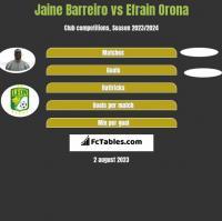 Jaine Barreiro vs Efrain Orona h2h player stats