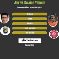 Jair vs Kwame Yeboah h2h player stats