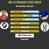 Jair vs Alejandro Ariel Cabral h2h player stats
