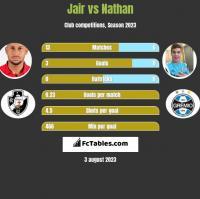 Jair vs Nathan h2h player stats