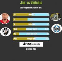 Jair vs Vinicius h2h player stats