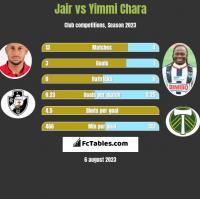 Jair vs Yimmi Chara h2h player stats