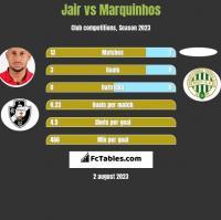 Jair vs Marquinhos h2h player stats