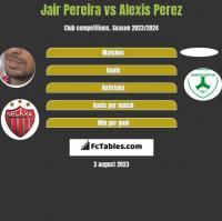 Jair Pereira vs Alexis Perez h2h player stats