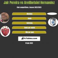 Jair Pereira vs Arelibetsiel Hernandez h2h player stats