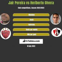 Jair Pereira vs Heriberto Olvera h2h player stats