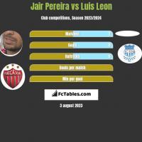 Jair Pereira vs Luis Leon h2h player stats