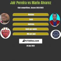 Jair Pereira vs Mario Alvarez h2h player stats