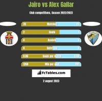 Jairo vs Alex Gallar h2h player stats