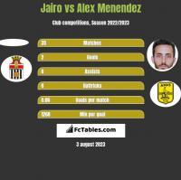 Jairo vs Alex Menendez h2h player stats