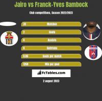 Jairo vs Franck-Yves Bambock h2h player stats