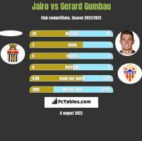 Jairo vs Gerard Gumbau h2h player stats