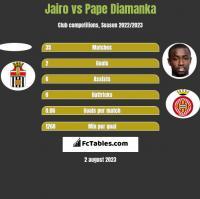 Jairo vs Pape Diamanka h2h player stats