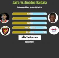 Jairo vs Amadou Haidara h2h player stats