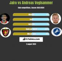 Jairo vs Andreas Voglsammer h2h player stats