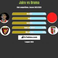 Jairo vs Bruma h2h player stats