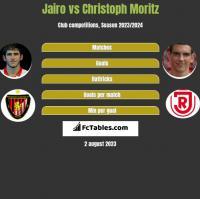 Jairo vs Christoph Moritz h2h player stats