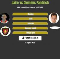 Jairo vs Clemens Fandrich h2h player stats