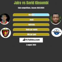 Jairo vs David Kinsombi h2h player stats