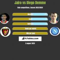 Jairo vs Diego Demme h2h player stats