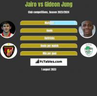 Jairo vs Gideon Jung h2h player stats