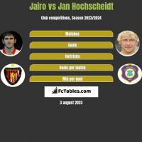 Jairo vs Jan Hochscheidt h2h player stats