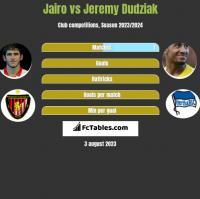 Jairo vs Jeremy Dudziak h2h player stats