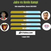 Jairo vs Kevin Kampl h2h player stats