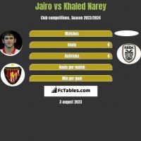 Jairo vs Khaled Narey h2h player stats