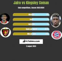 Jairo vs Kingsley Coman h2h player stats
