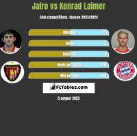Jairo vs Konrad Laimer h2h player stats