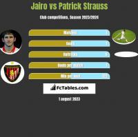 Jairo vs Patrick Strauss h2h player stats