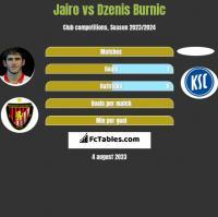 Jairo vs Dzenis Burnic h2h player stats