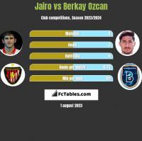 Jairo vs Berkay Ozcan h2h player stats