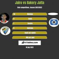 Jairo vs Bakery Jatta h2h player stats