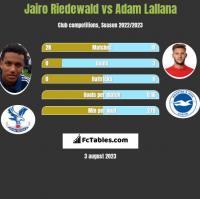 Jairo Riedewald vs Adam Lallana h2h player stats