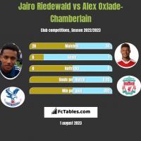 Jairo Riedewald vs Alex Oxlade-Chamberlain h2h player stats
