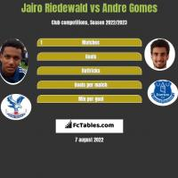 Jairo Riedewald vs Andre Gomes h2h player stats