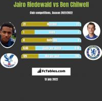 Jairo Riedewald vs Ben Chilwell h2h player stats