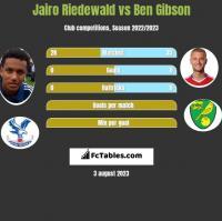 Jairo Riedewald vs Ben Gibson h2h player stats