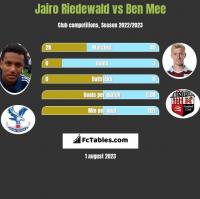 Jairo Riedewald vs Ben Mee h2h player stats
